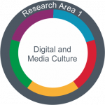 Profile Area 1: Digital and Media Culture