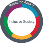 Profile Area 2: Inclusive Society and Social Living Spaces