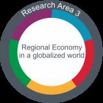 Profile Area 3: Regional Economy in globalized world