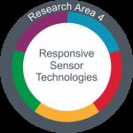 Profile Area 4: Responsive Sensor Technologies