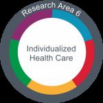 Profile Area 6: Individualized Health Care